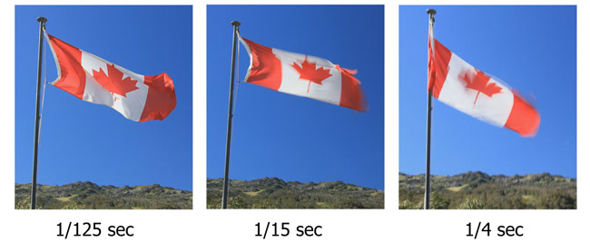 Flags and Shutter Speed